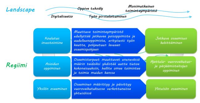 osaamiset_mlp